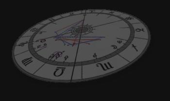 Horoskop | Persönlichkeitsanalyse