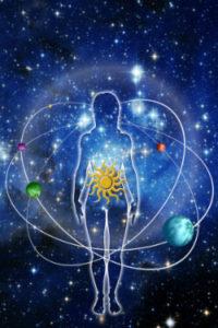 Persoenliches Horoskop mit 10 Analysen